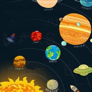 Viajando por el espacio - Puzlle redondo